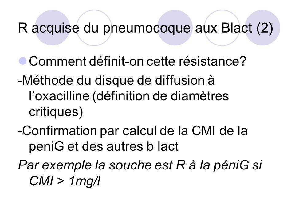 R acquise du pneumocoque aux Blact (2)