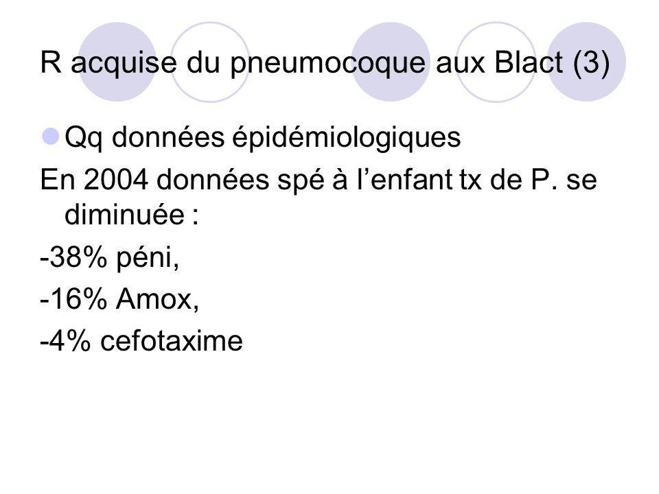R acquise du pneumocoque aux Blact (3)