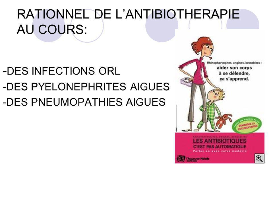 RATIONNEL DE L'ANTIBIOTHERAPIE AU COURS: