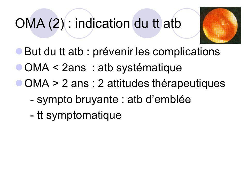 OMA (2) : indication du tt atb