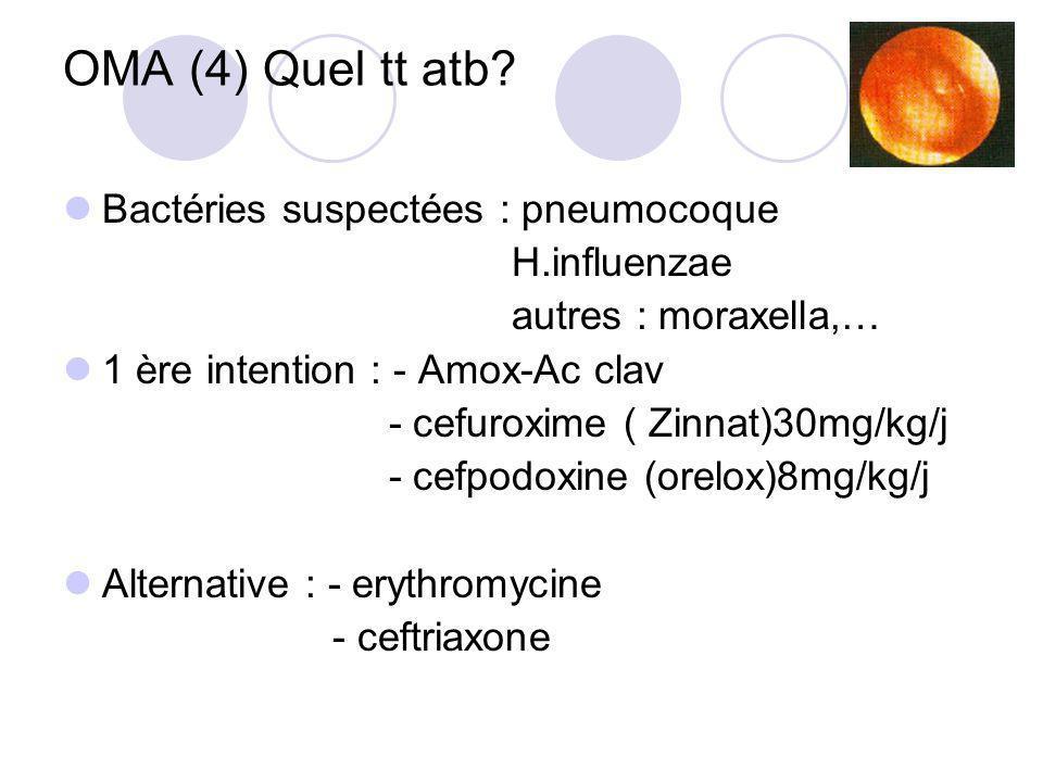 OMA (4) Quel tt atb Bactéries suspectées : pneumocoque H.influenzae