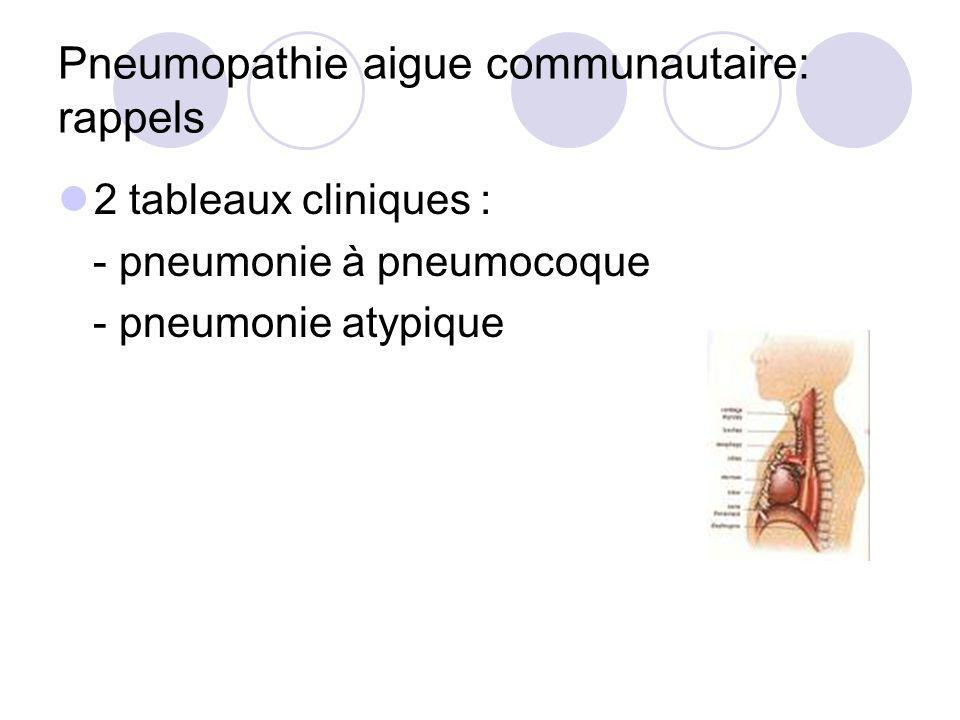 Pneumopathie aigue communautaire: rappels