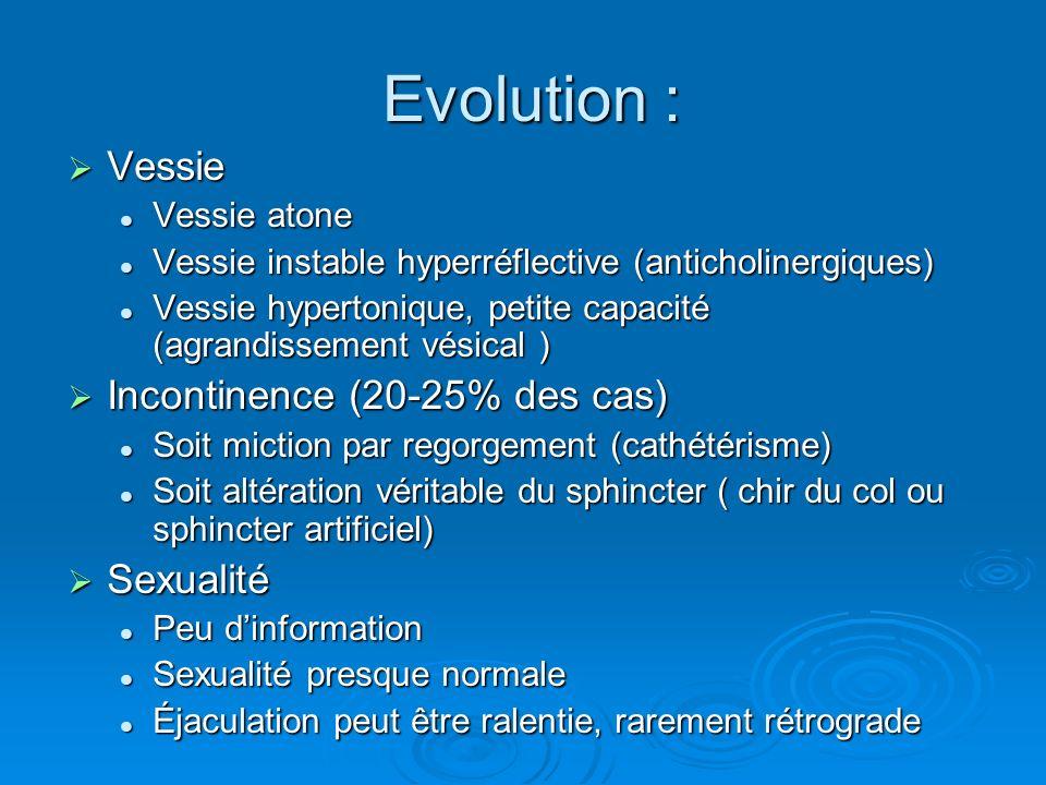 Evolution : Vessie Incontinence (20-25% des cas) Sexualité