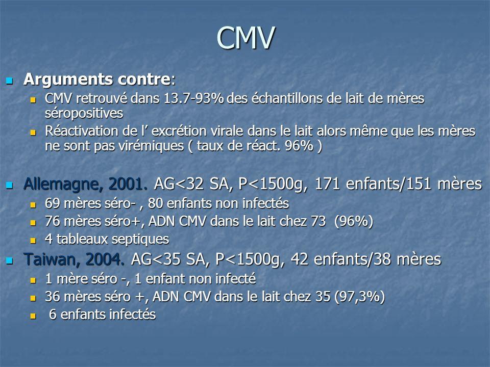 CMV Arguments contre: CMV retrouvé dans 13.7-93% des échantillons de lait de mères séropositives.