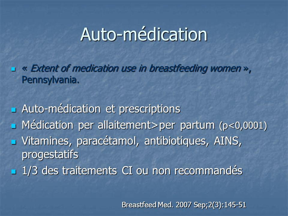 Auto-médication Auto-médication et prescriptions