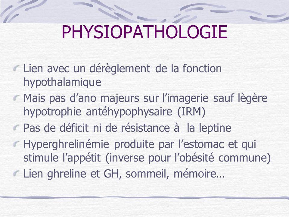 PHYSIOPATHOLOGIE Lien avec un dérèglement de la fonction hypothalamique.