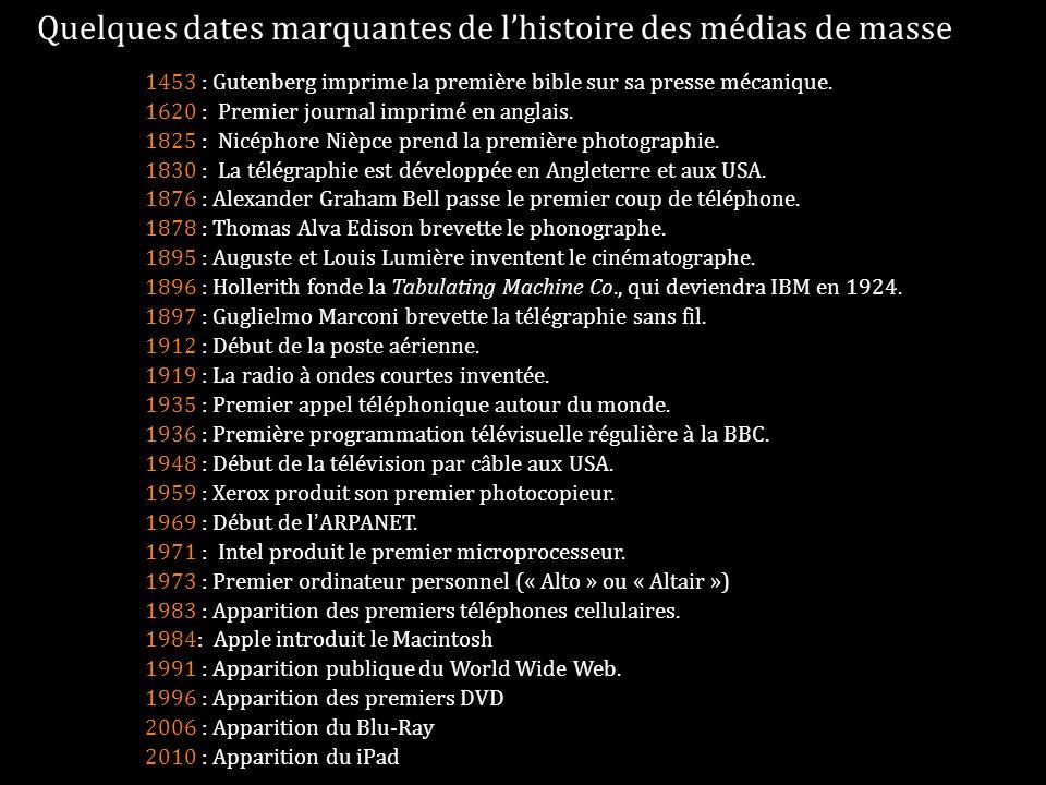Quelques dates marquantes de l'histoire des médias de masse