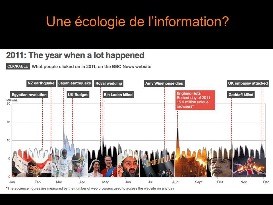 Une écologie de l'information
