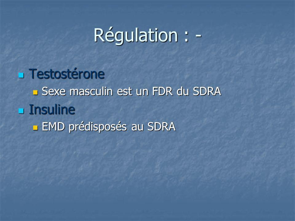 Régulation : - Testostérone Insuline Sexe masculin est un FDR du SDRA