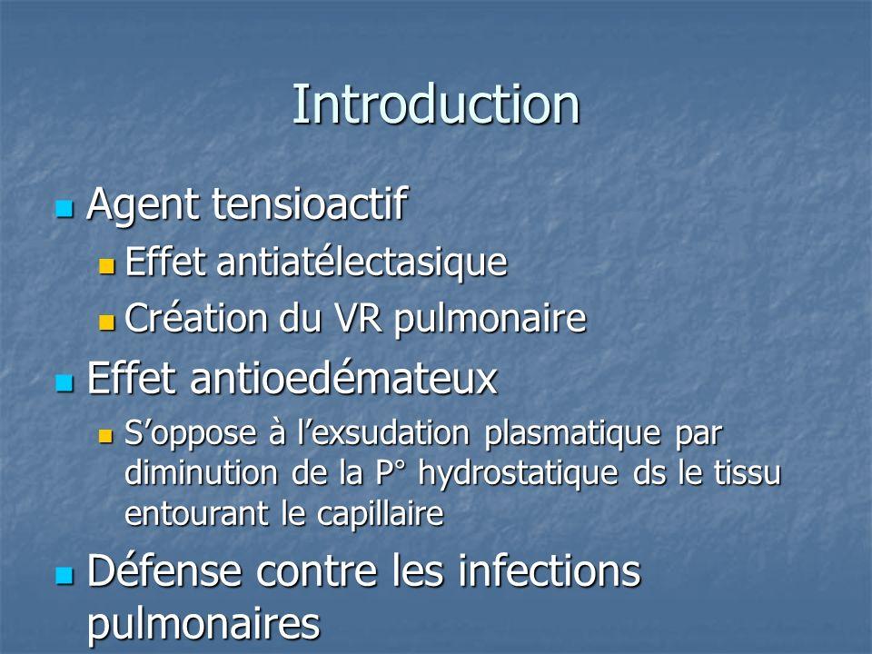 Introduction Agent tensioactif Effet antioedémateux