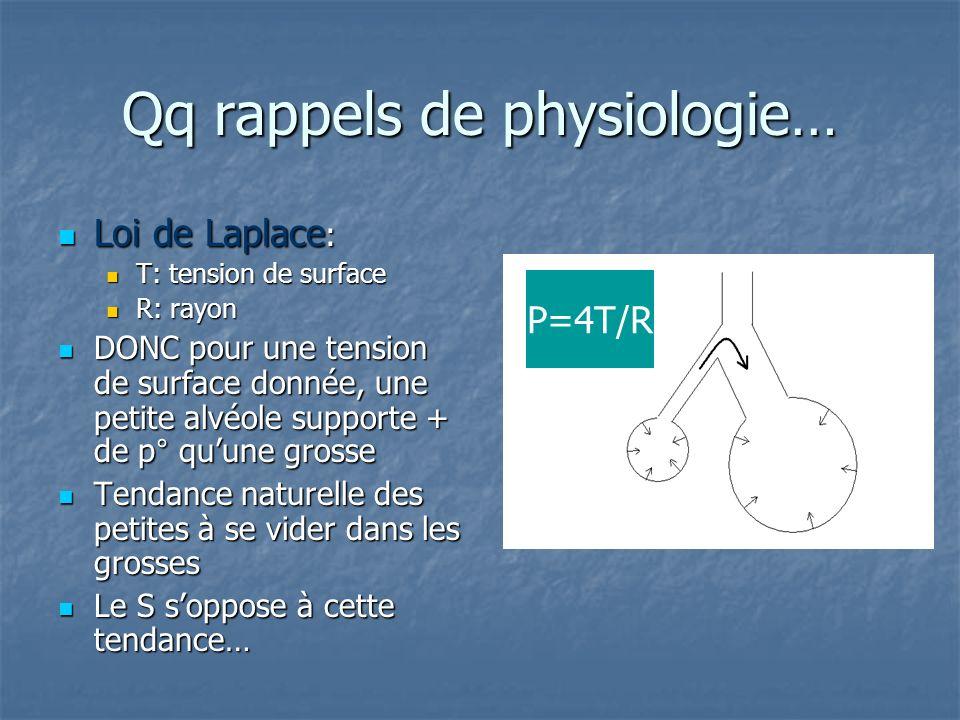 Qq rappels de physiologie…