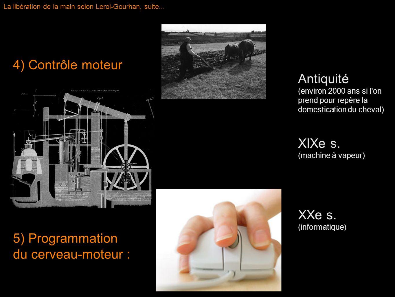 4) Contrôle moteur Antiquité XIXe s. 5) Programmation