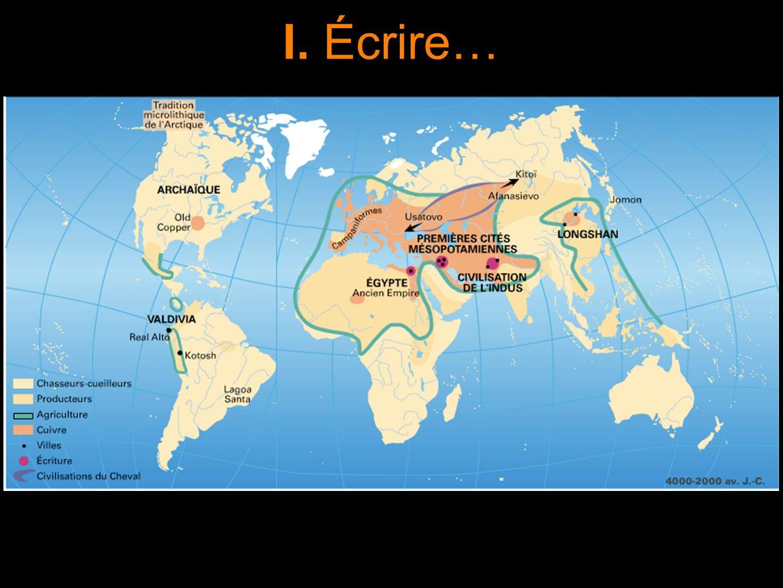I. Écrire… Source : Encyclopaedia Universalis, article «Alphabet» / http://mots.revues.org/index13872.html.