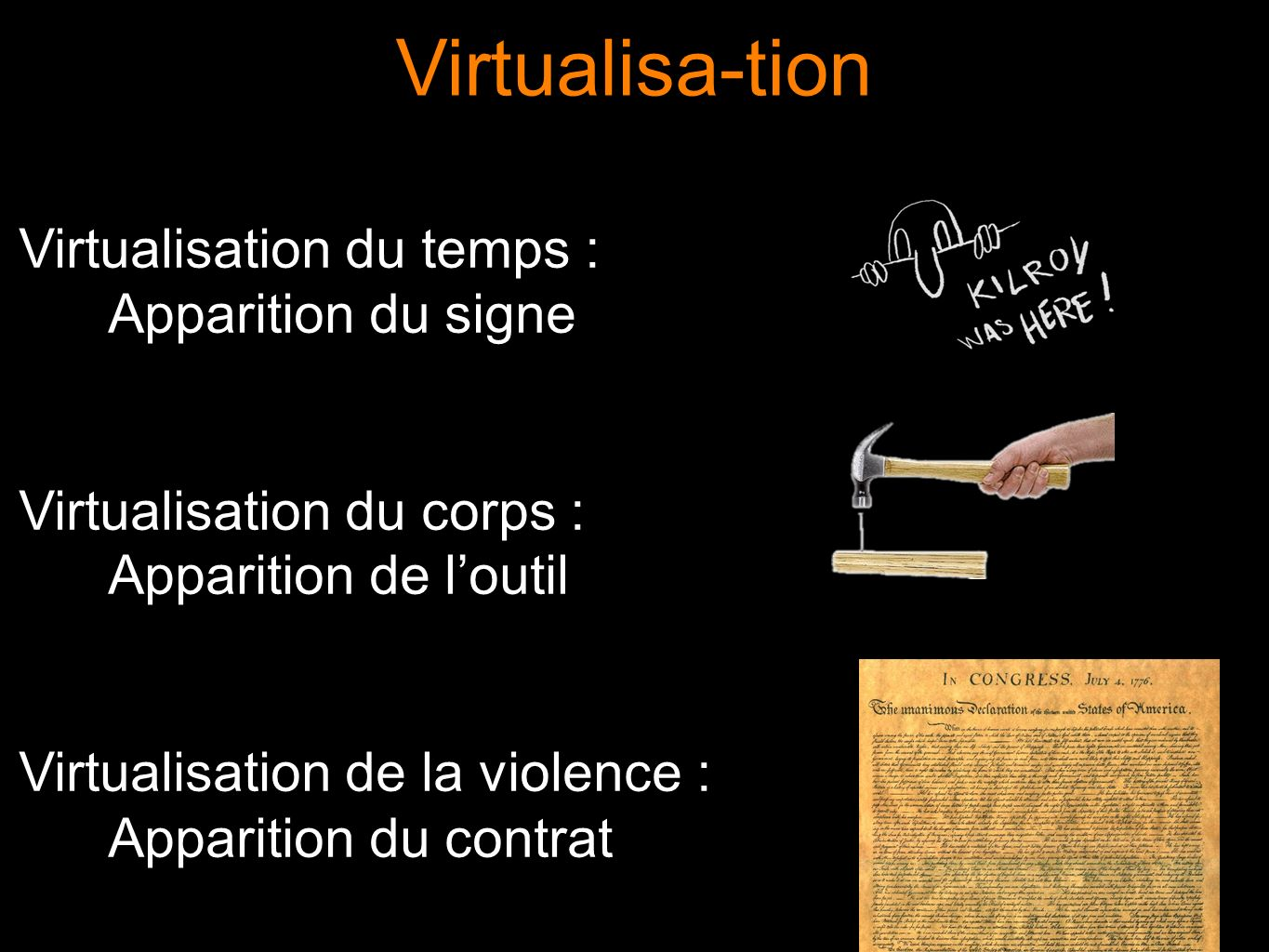 Virtualisa-tion Virtualisation du temps : Apparition du signe