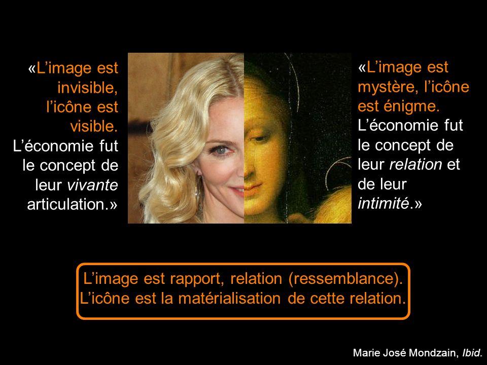 L'image est rapport, relation (ressemblance).
