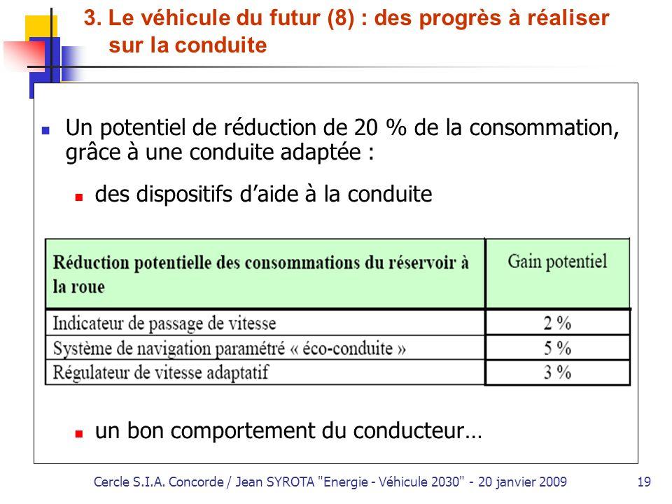 3. Le véhicule du futur (8) : des progrès à réaliser sur la conduite