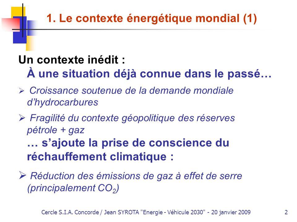 1. Le contexte énergétique mondial (1)