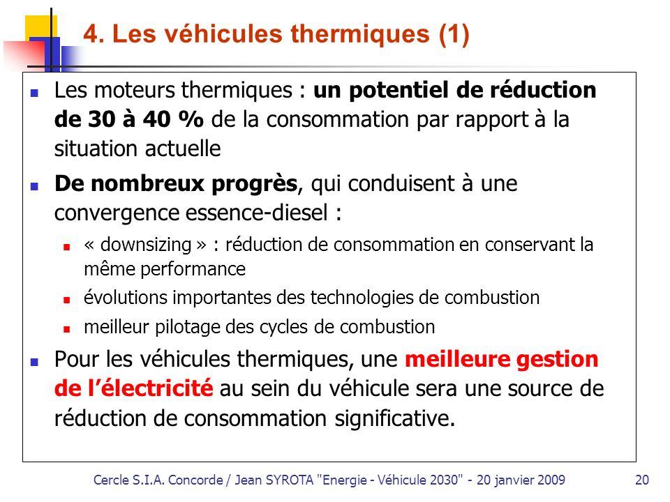 4. Les véhicules thermiques (1)