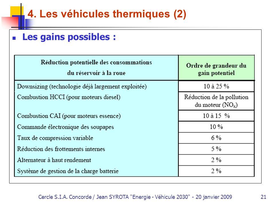 4. Les véhicules thermiques (2)