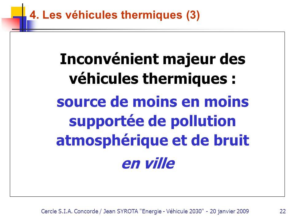 Inconvénient majeur des véhicules thermiques :