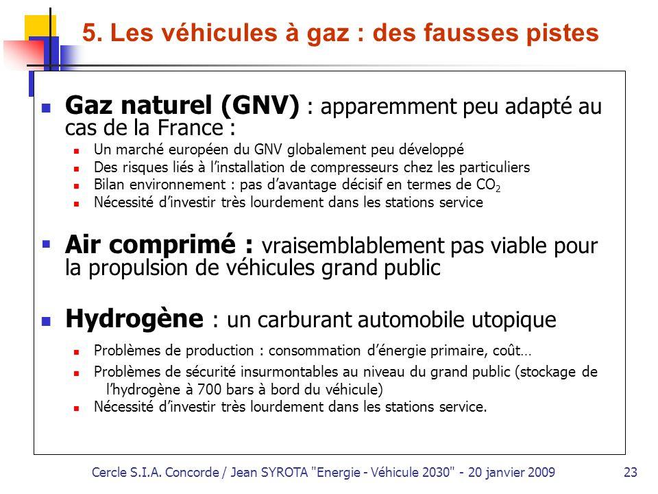 5. Les véhicules à gaz : des fausses pistes