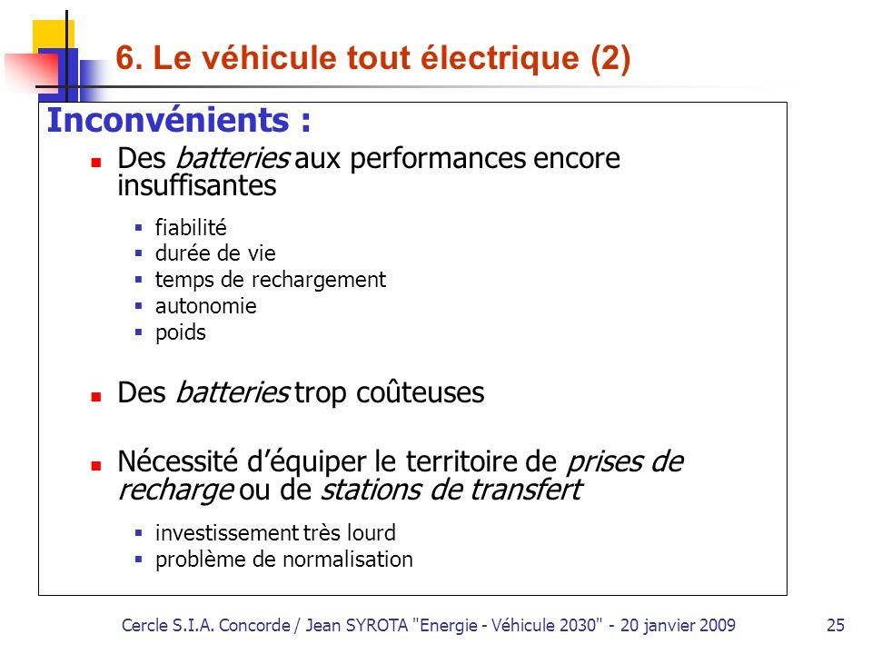 6. Le véhicule tout électrique (2)