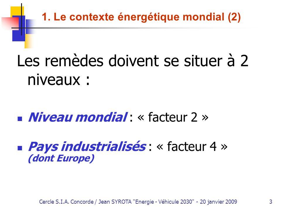 1. Le contexte énergétique mondial (2)