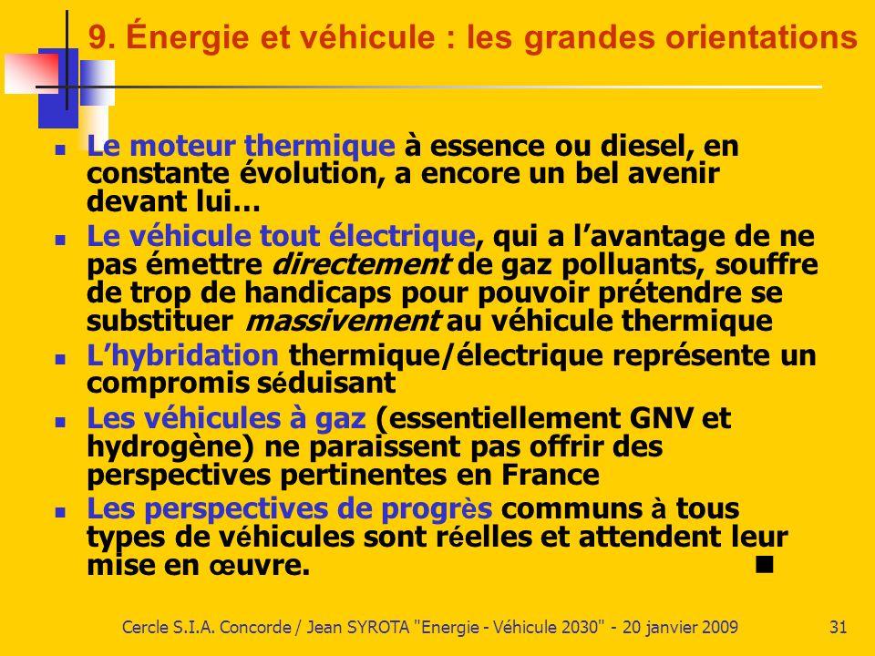 9. Énergie et véhicule : les grandes orientations