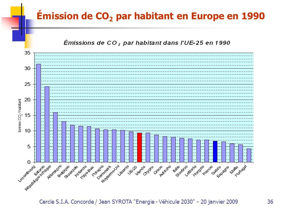 Émission de CO2 par habitant en Europe en 1990
