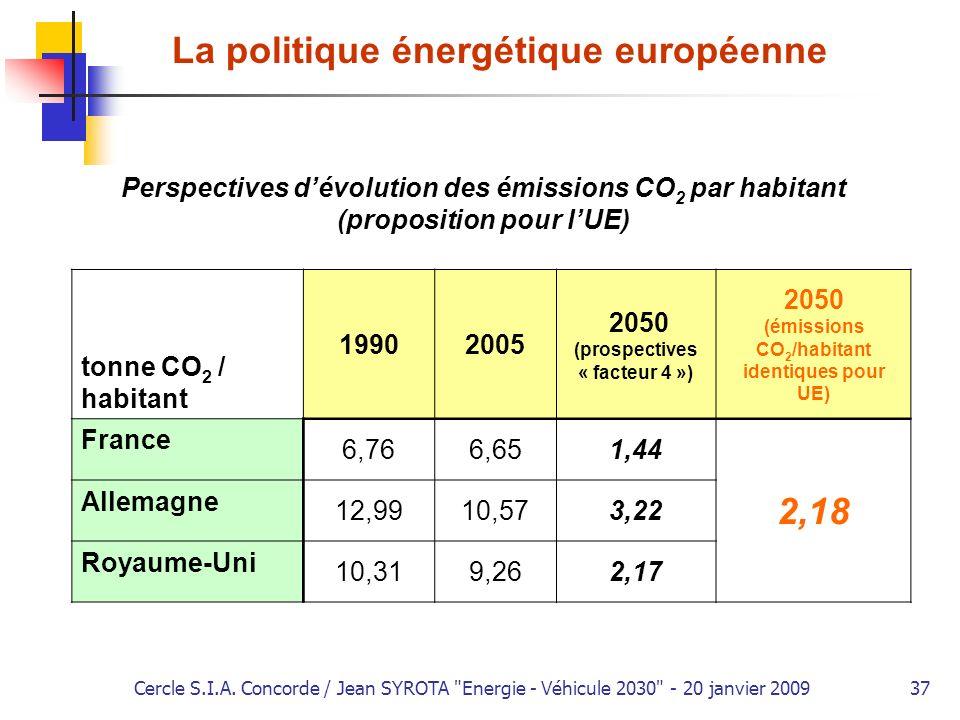 La politique énergétique européenne