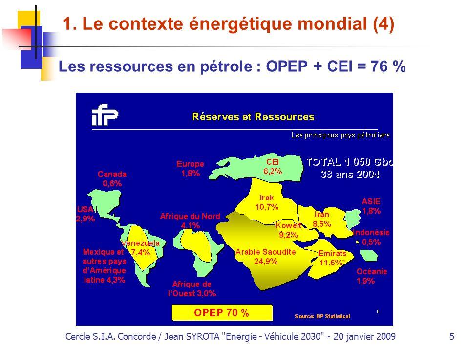 1. Le contexte énergétique mondial (4)