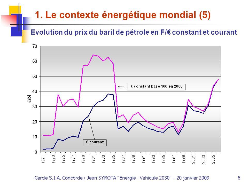 1. Le contexte énergétique mondial (5)