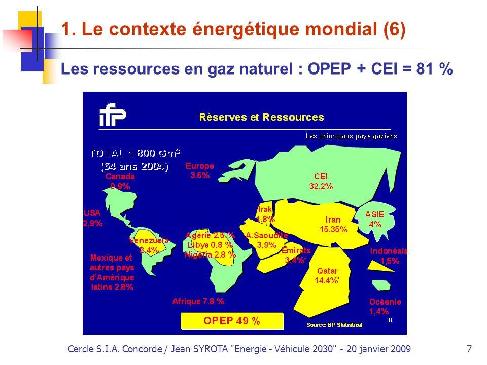 1. Le contexte énergétique mondial (6)