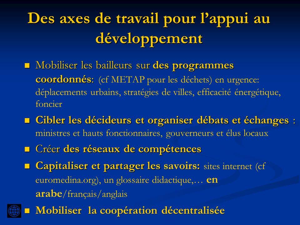 Des axes de travail pour l'appui au développement