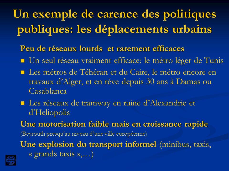 Un exemple de carence des politiques publiques: les déplacements urbains