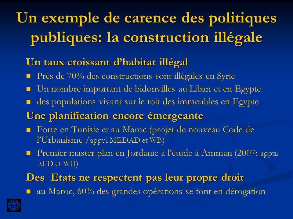 Un exemple de carence des politiques publiques: la construction illégale