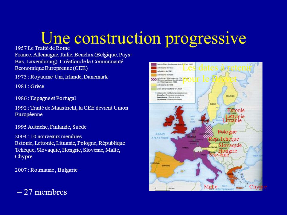Une construction progressive