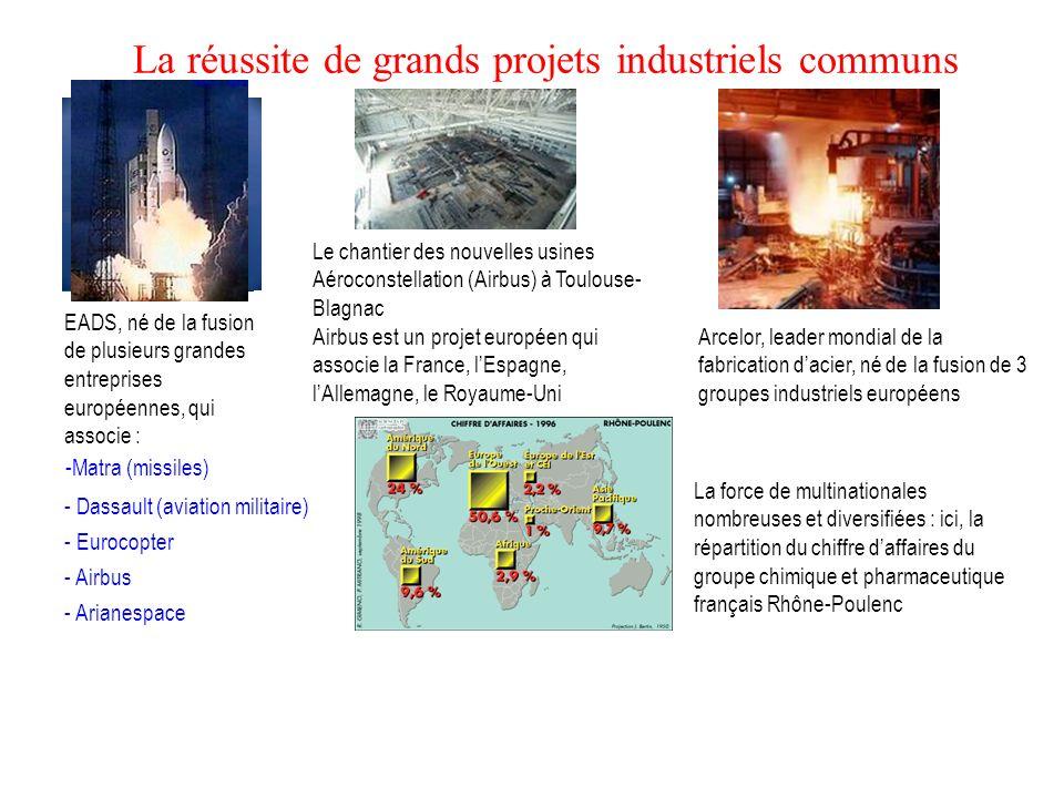 La réussite de grands projets industriels communs