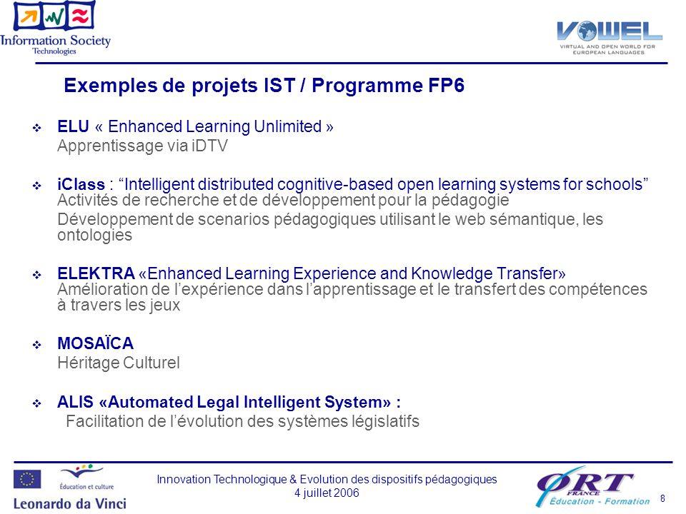Exemples de projets IST / Programme FP6