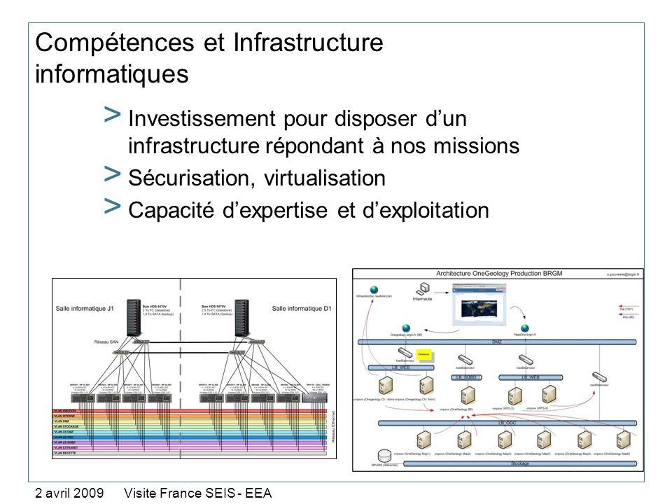 Compétences et Infrastructure informatiques
