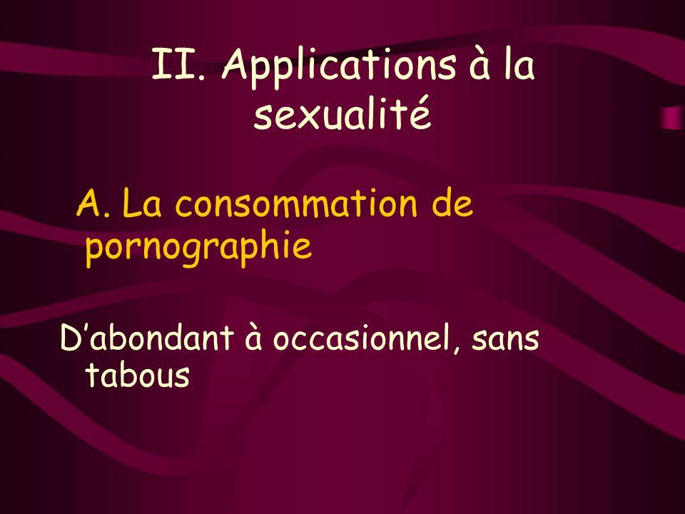 II. Applications à la sexualité