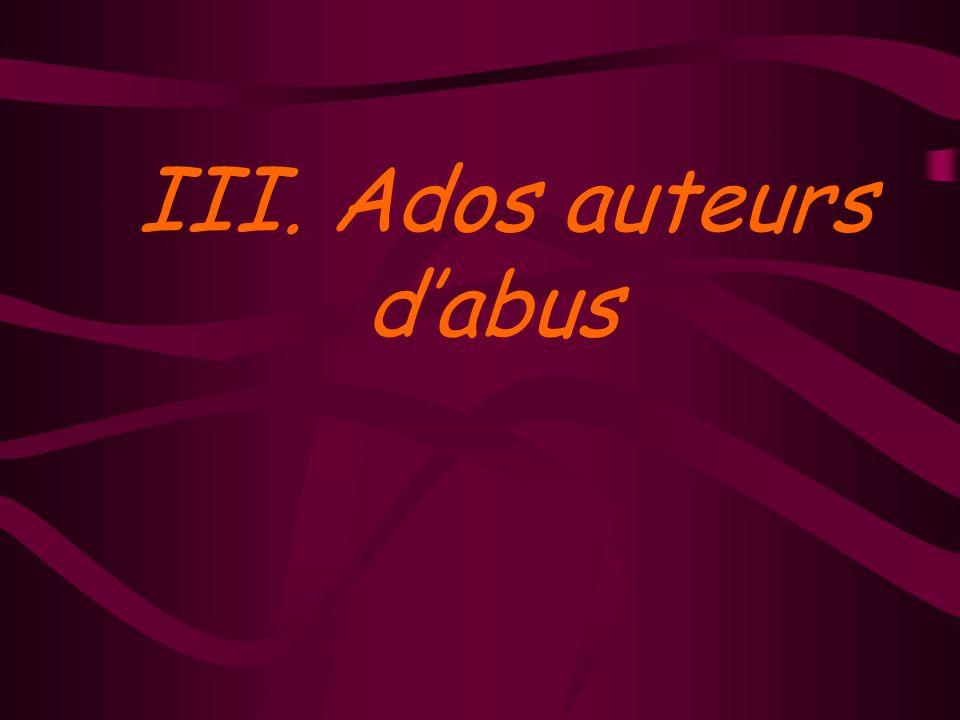III. Ados auteurs d'abus