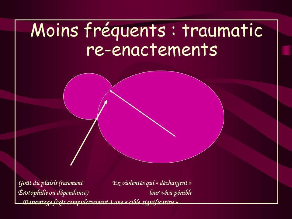 Moins fréquents : traumatic re-enactements