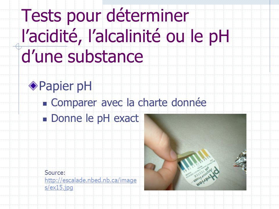 Tests pour déterminer l'acidité, l'alcalinité ou le pH d'une substance