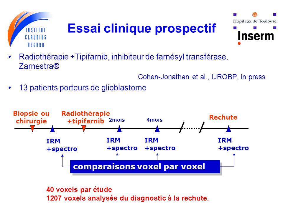 Essai clinique prospectif