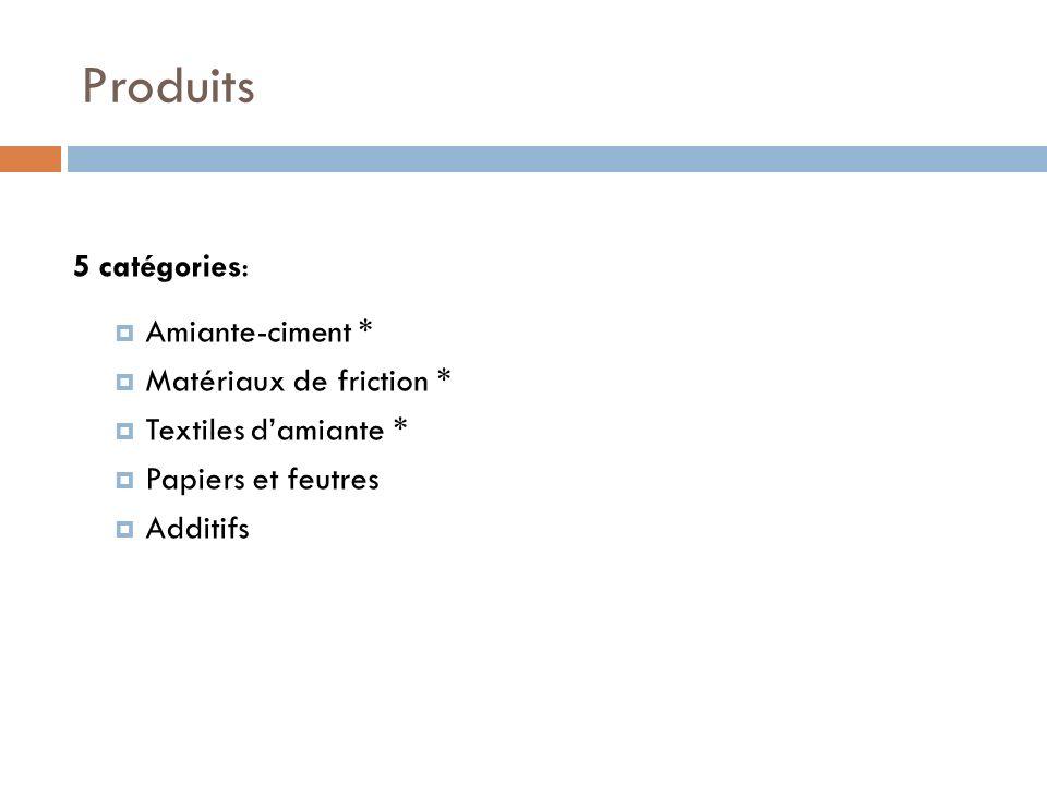 Produits 5 catégories: Amiante-ciment * Matériaux de friction *