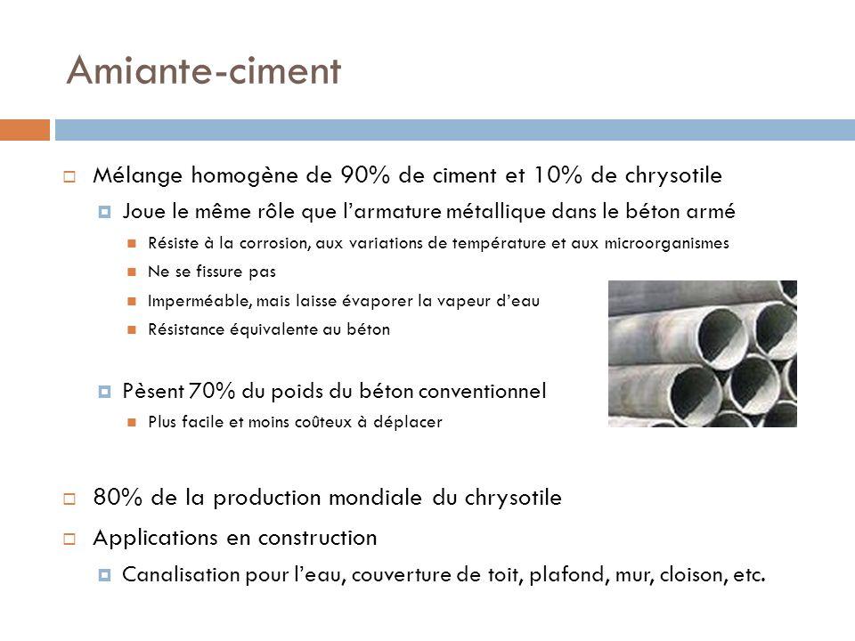 Amiante-ciment Mélange homogène de 90% de ciment et 10% de chrysotile
