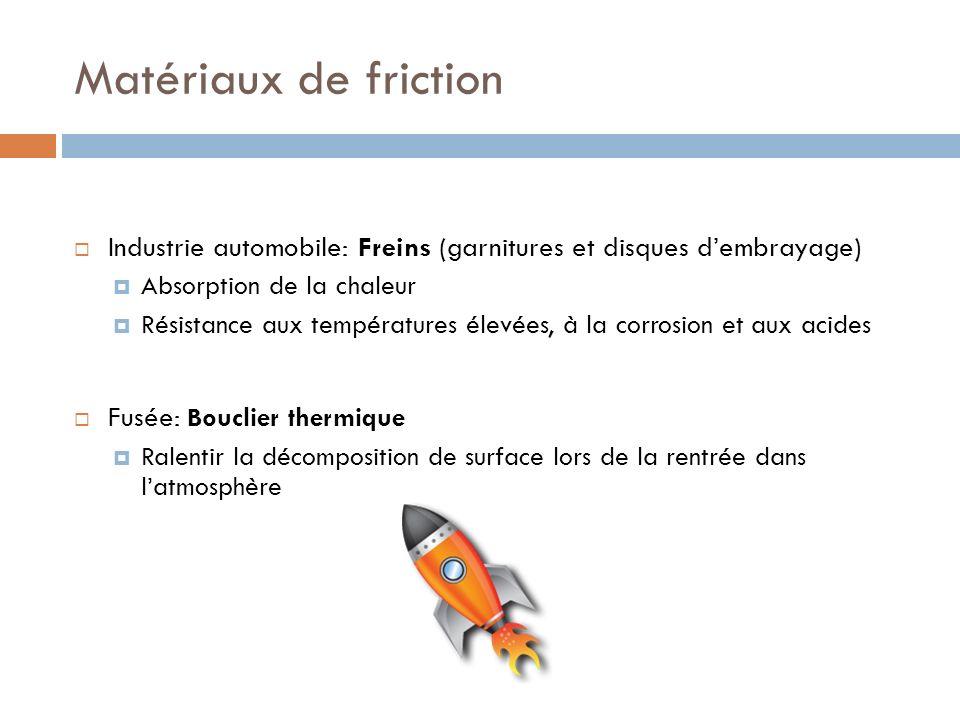 Matériaux de friction Industrie automobile: Freins (garnitures et disques d'embrayage) Absorption de la chaleur.