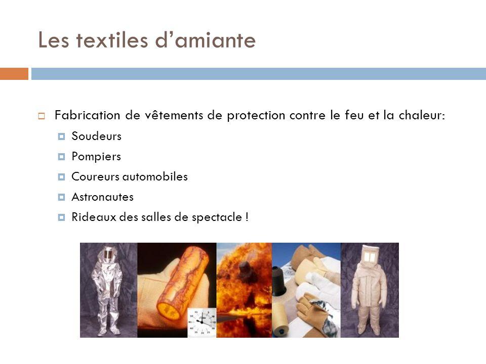 Les textiles d'amiante