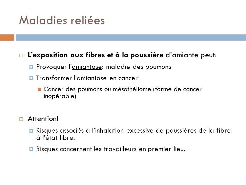 Maladies reliéesL'exposition aux fibres et à la poussière d'amiante peut: Provoquer l'amiantose: maladie des poumons.